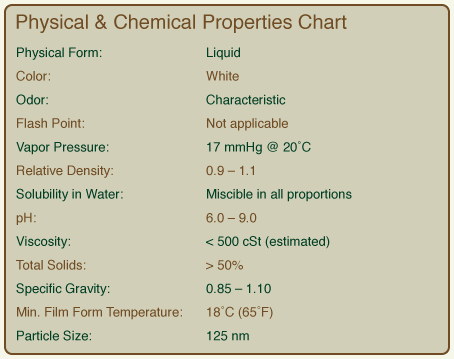 Physical Chem Prop chart 6 12 v1