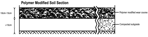 Polymer Modified Soil Section wht sm